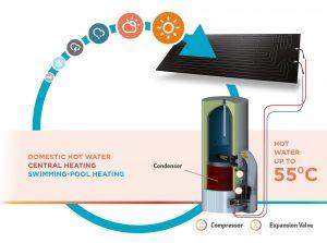 Solar Hot Water Diagram 2