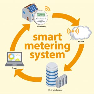 How to Read a Smart Meter With Solar Power